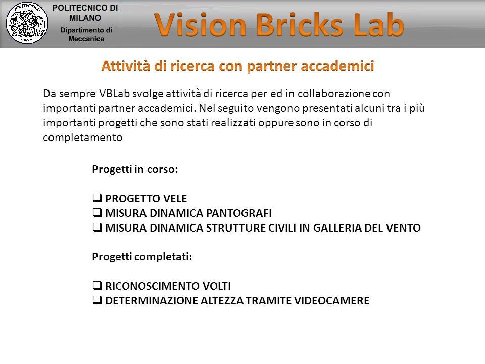 Attività di ricerca con partner accademici