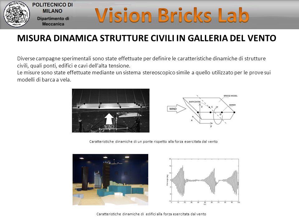 Vision Bricks Lab MISURA DINAMICA STRUTTURE CIVILI IN GALLERIA DEL VENTO.