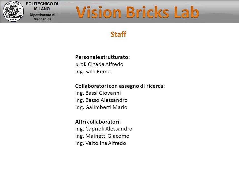 Vision Bricks Lab Staff Personale strutturato: