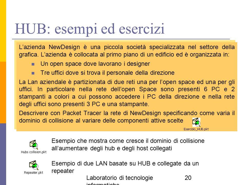HUB: esempi ed esercizi