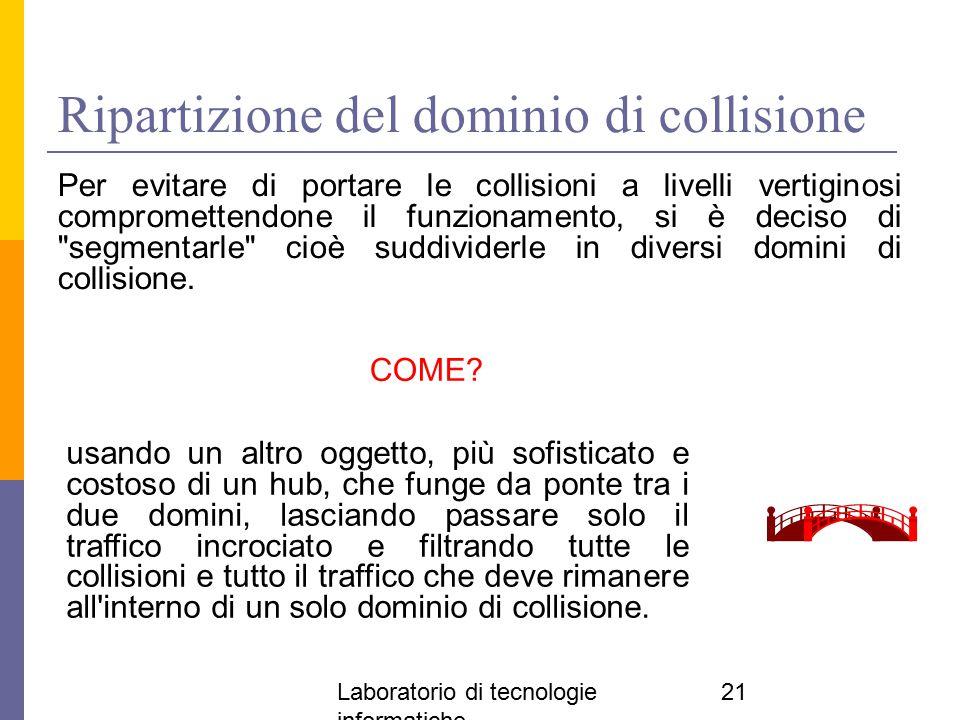 Ripartizione del dominio di collisione