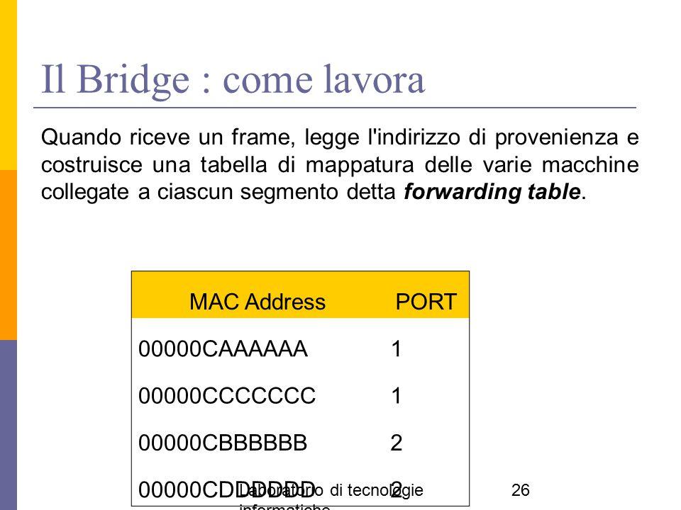 Il Bridge : come lavora