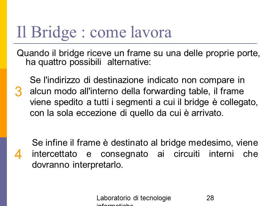 Il Bridge : come lavora Quando il bridge riceve un frame su una delle proprie porte, ha quattro possibili alternative:
