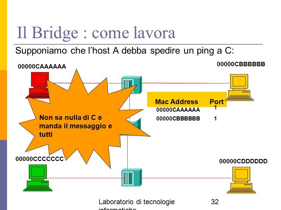 Il Bridge : come lavora Supponiamo che l'host A debba spedire un ping a C: 00000CBBBBBB. 00000CAAAAAA.