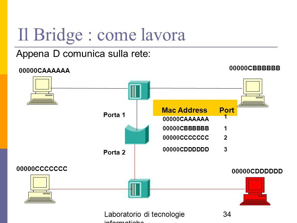 Il Bridge : come lavora Appena D comunica sulla rete: Mac Address Port