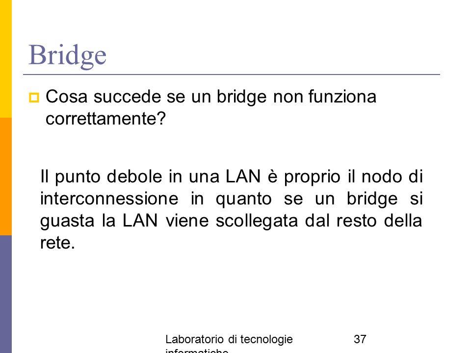 Bridge Cosa succede se un bridge non funziona correttamente