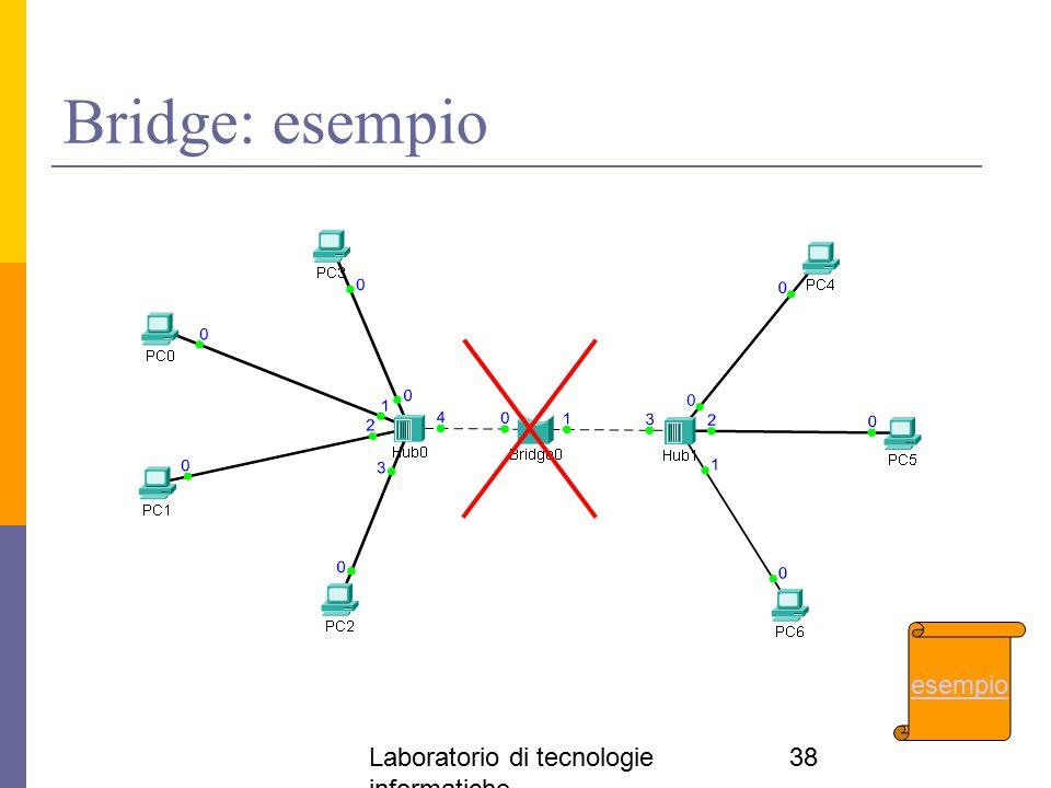Bridge: esempio esempio Laboratorio di tecnologie informatiche