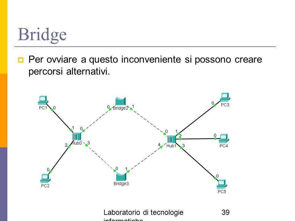 Bridge Per ovviare a questo inconveniente si possono creare percorsi alternativi.