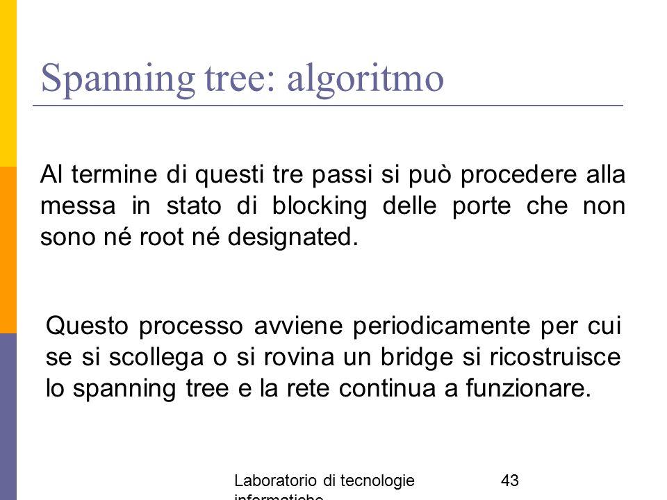 Spanning tree: algoritmo