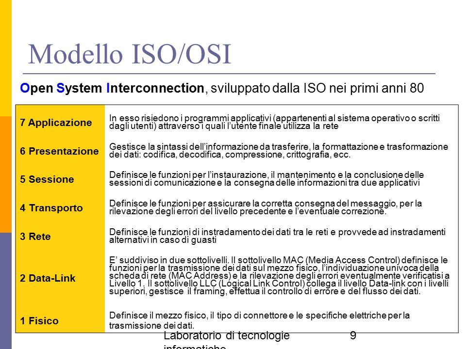 Modello ISO/OSI Open System Interconnection, sviluppato dalla ISO nei primi anni 80. 7 Applicazione.