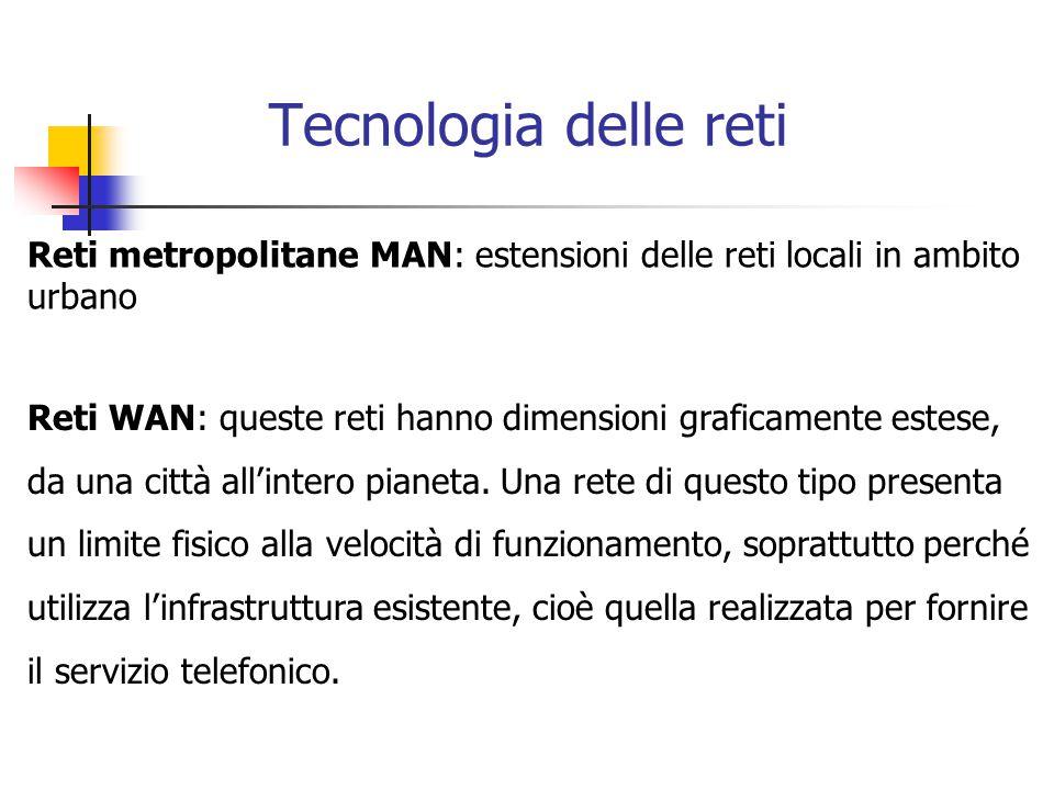 Tecnologia delle reti Reti metropolitane MAN: estensioni delle reti locali in ambito urbano.