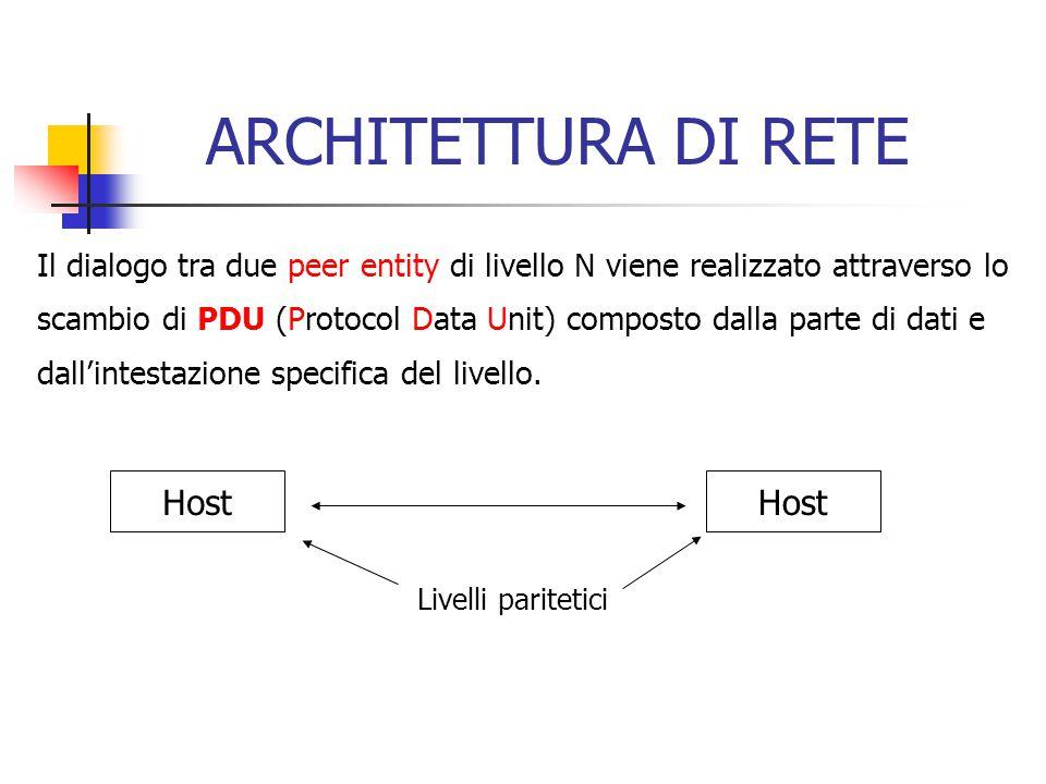 ARCHITETTURA DI RETE Host