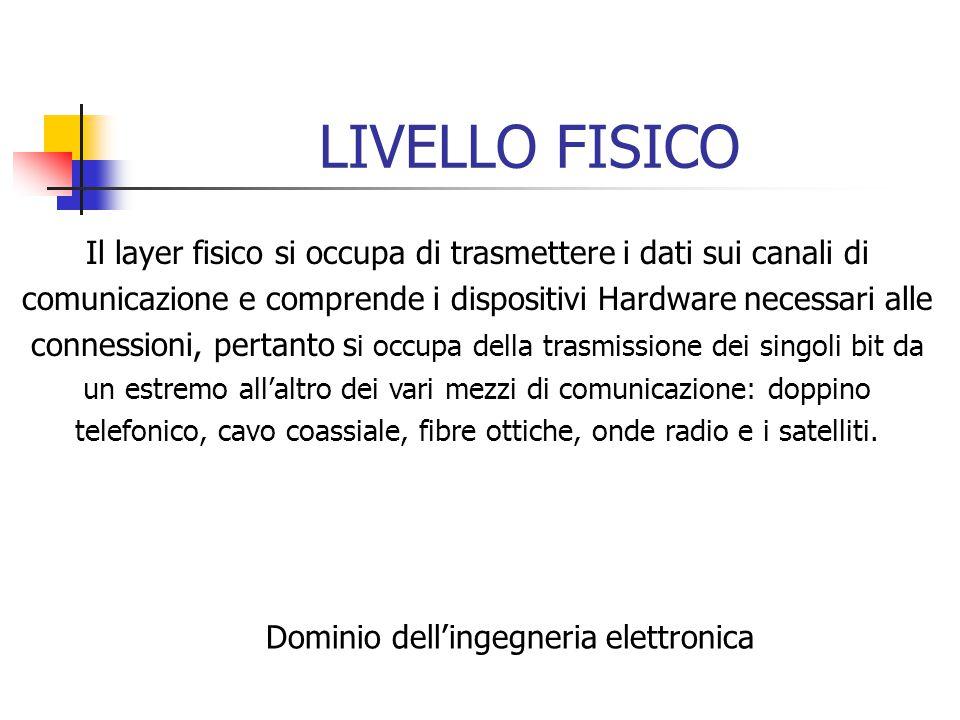 LIVELLO FISICO