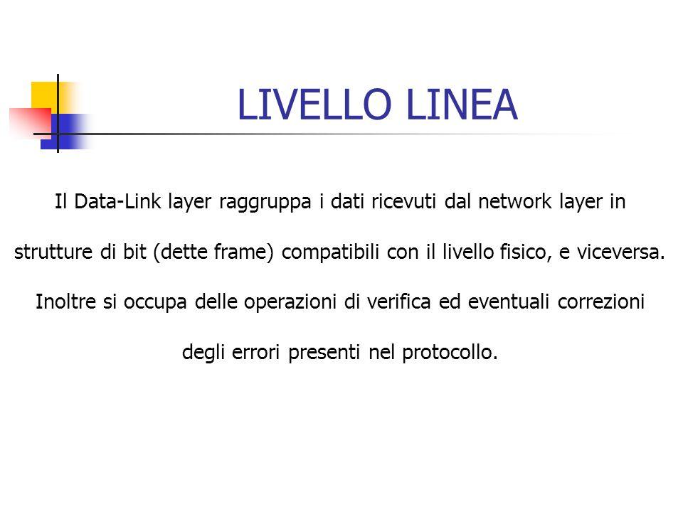LIVELLO LINEA Il Data-Link layer raggruppa i dati ricevuti dal network layer in.