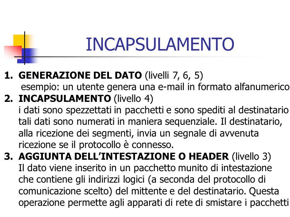 INCAPSULAMENTO GENERAZIONE DEL DATO (livelli 7, 6, 5)