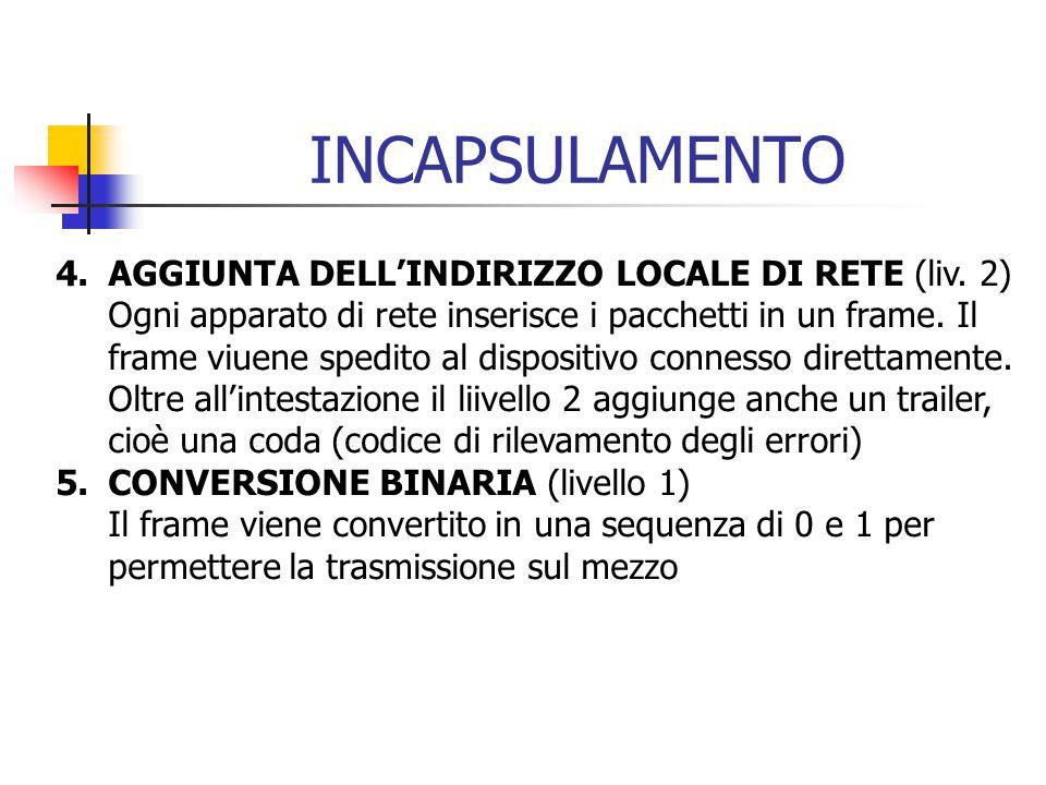 INCAPSULAMENTO AGGIUNTA DELL'INDIRIZZO LOCALE DI RETE (liv. 2)