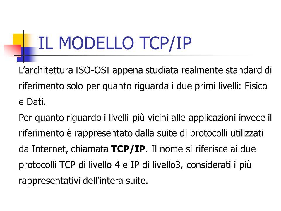 IL MODELLO TCP/IP