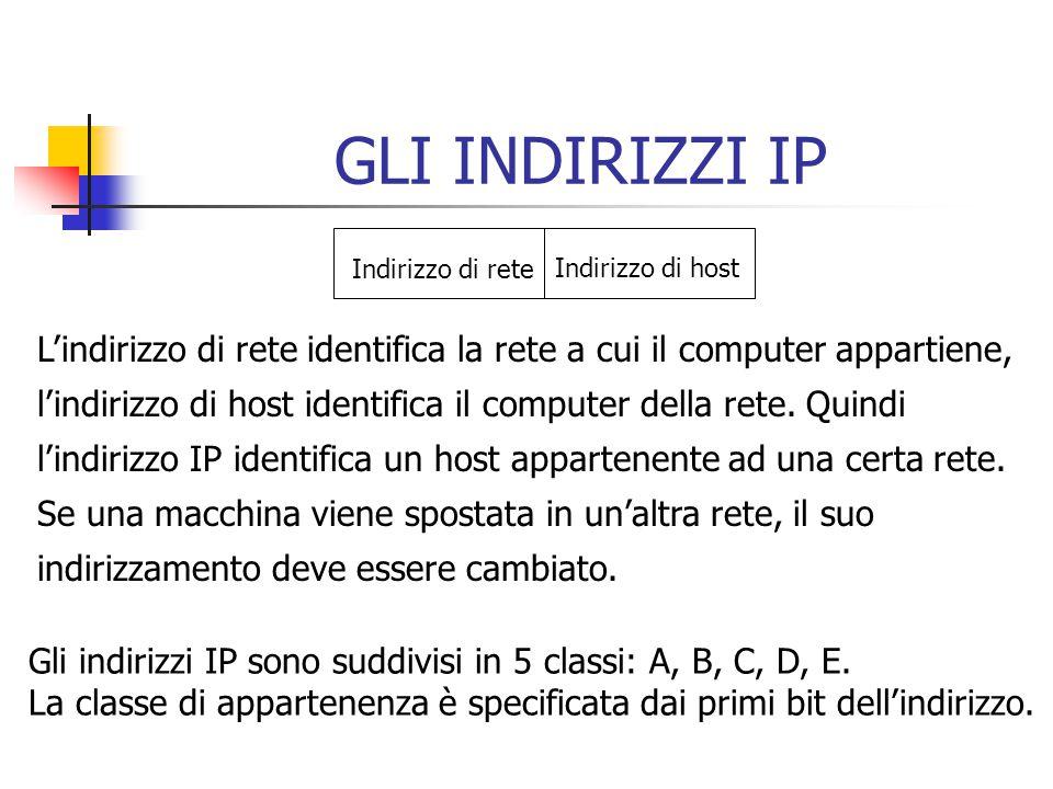 GLI INDIRIZZI IP Indirizzo di rete. Indirizzo di host.