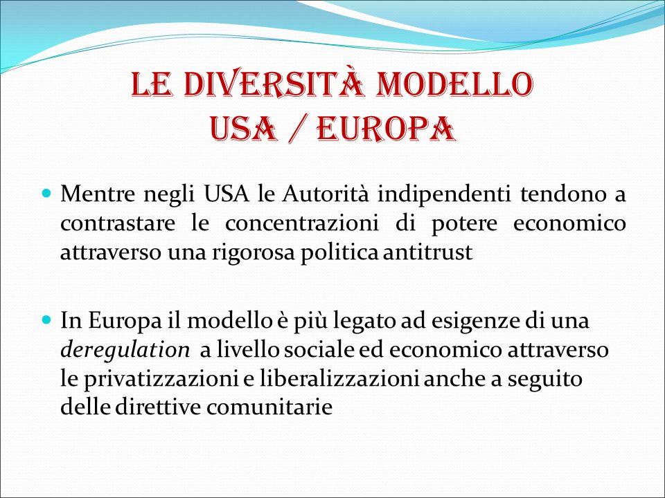 Le diversità modello USA / Europa