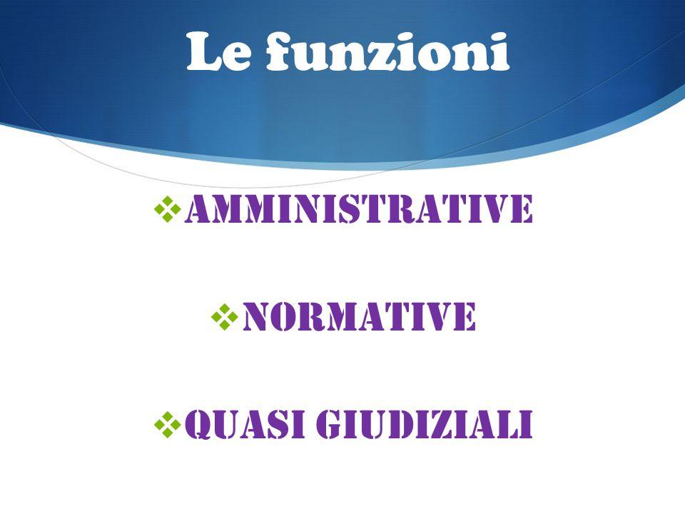 Le funzioni Amministrative Normative Quasi giudiziali
