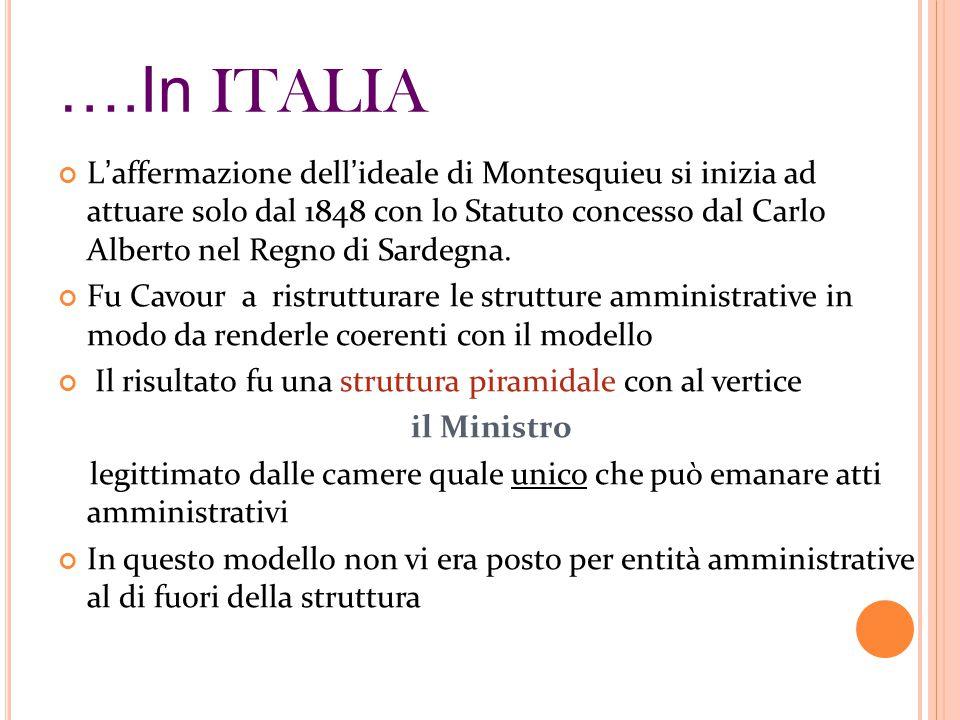 ….In ITALIA