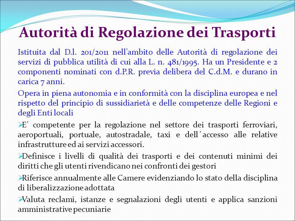 Autorità di Regolazione dei Trasporti