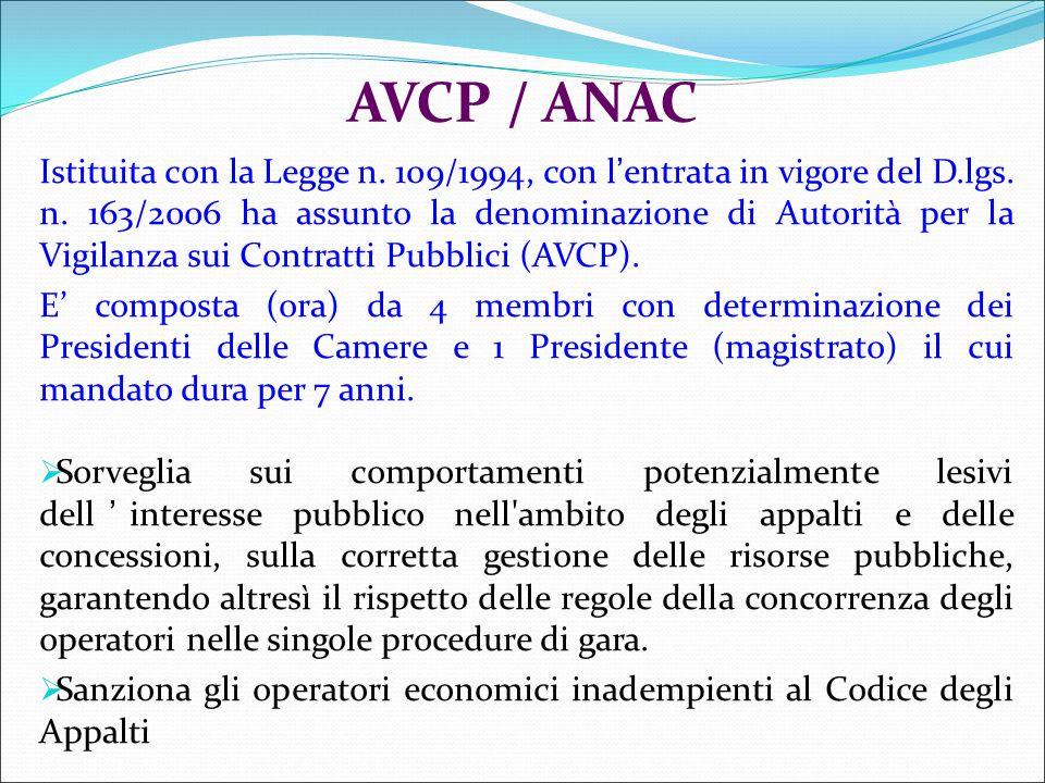 AVCP / ANAC
