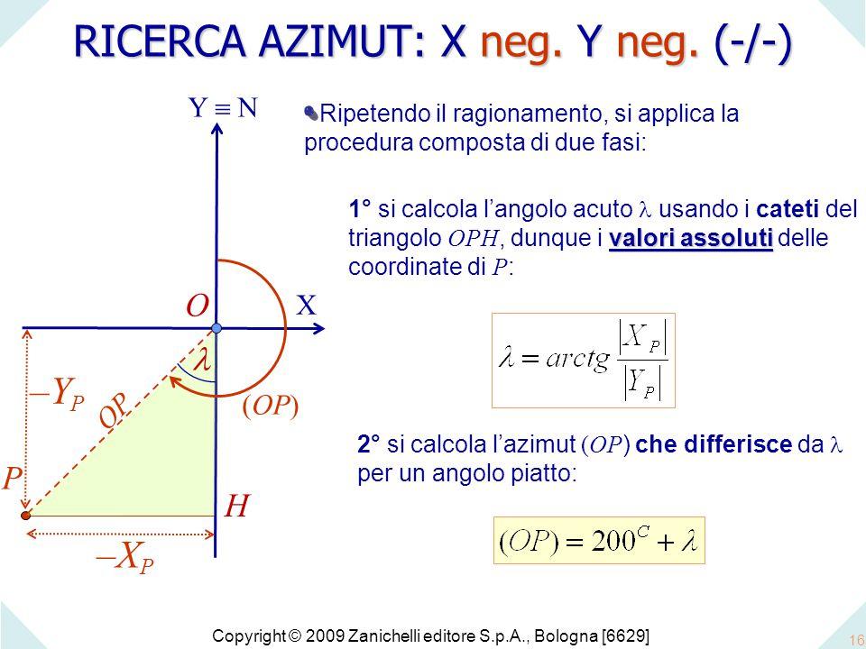 RICERCA AZIMUT: X neg. Y neg. (-/-)