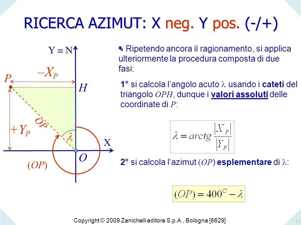 RICERCA AZIMUT: X neg. Y pos. (-/+)