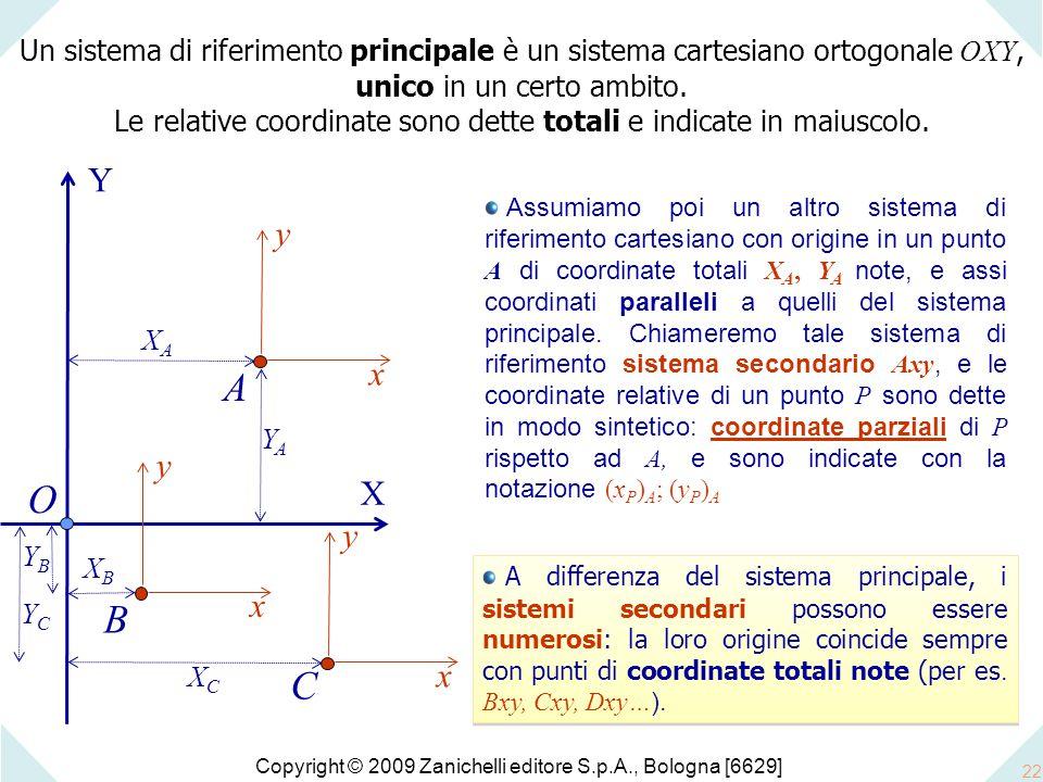 Un sistema di riferimento principale è un sistema cartesiano ortogonale OXY, unico in un certo ambito.