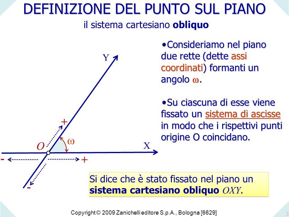 DEFINIZIONE DEL PUNTO SUL PIANO il sistema cartesiano obliquo