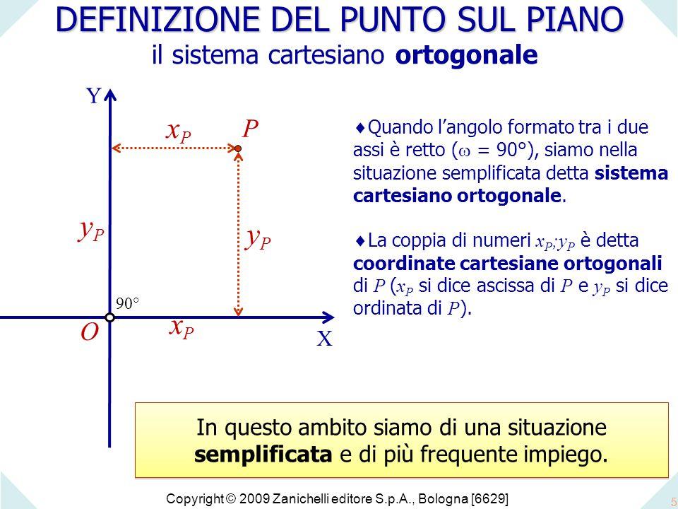 DEFINIZIONE DEL PUNTO SUL PIANO il sistema cartesiano ortogonale