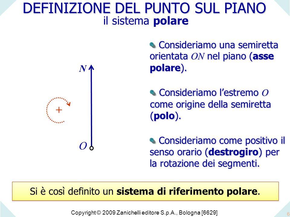 DEFINIZIONE DEL PUNTO SUL PIANO il sistema polare