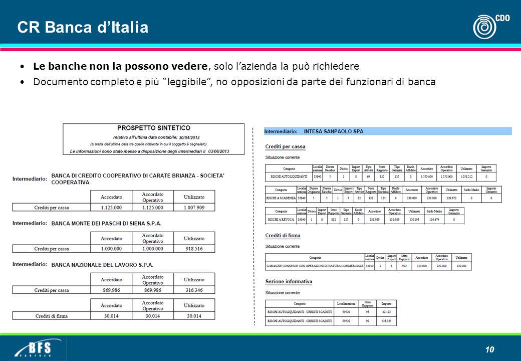 CR Banca d'Italia Le banche non la possono vedere, solo l'azienda la può richiedere.