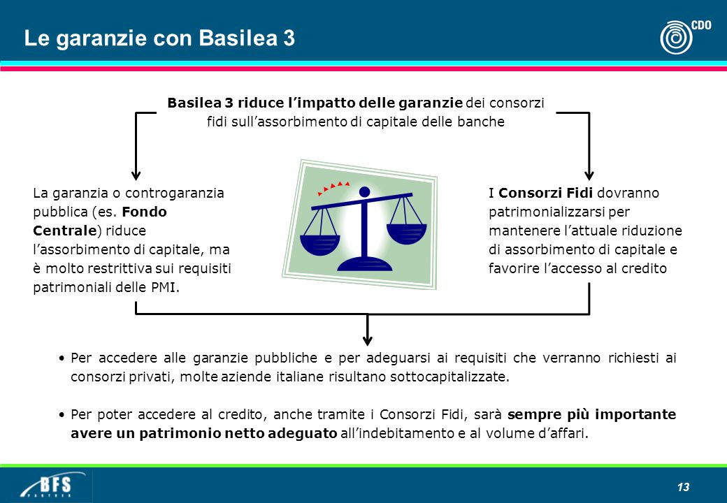 Le garanzie con Basilea 3