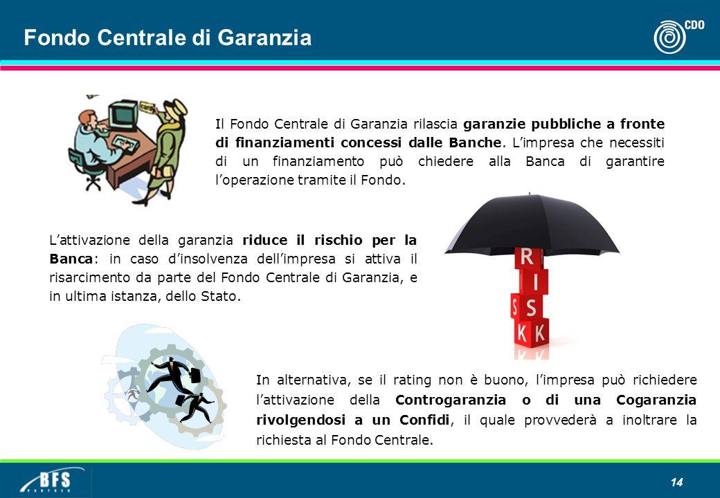 Fondo Centrale di Garanzia