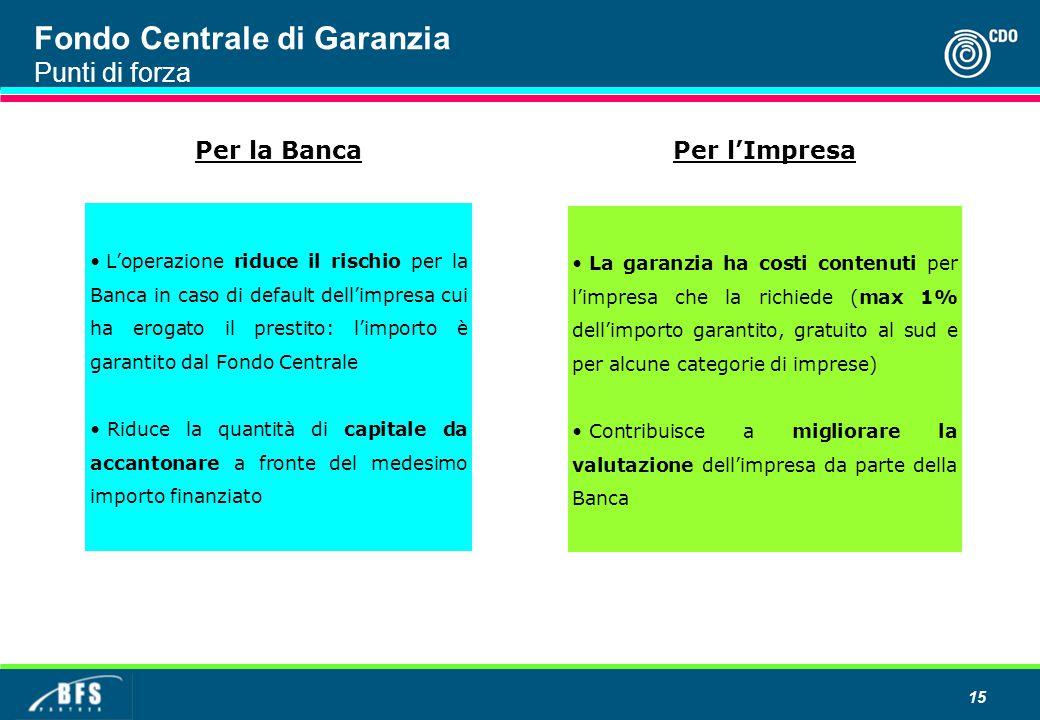 Fondo Centrale di Garanzia Punti di forza