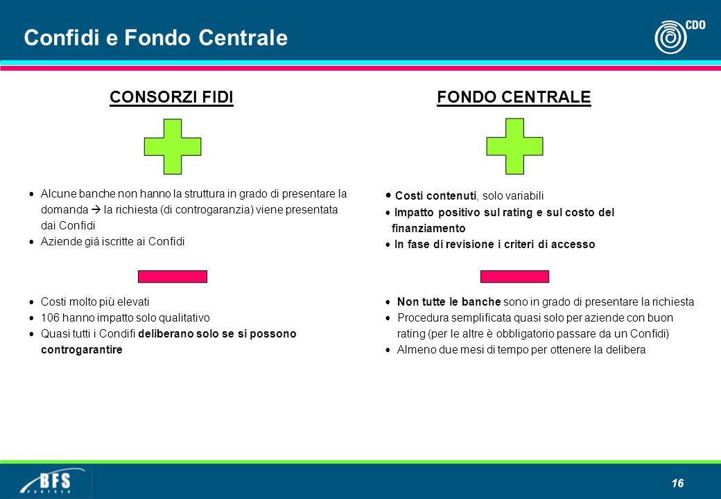 Confidi e Fondo Centrale