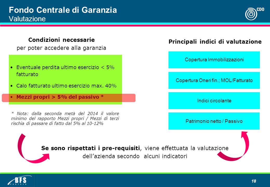 Fondo Centrale di Garanzia Valutazione