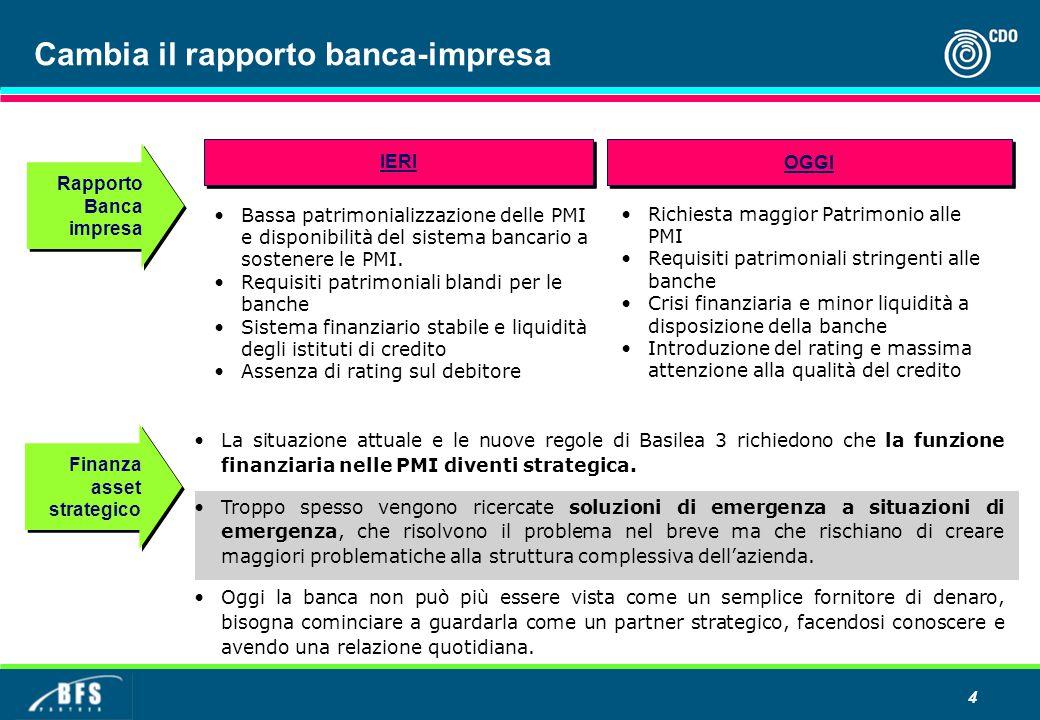 Cambia il rapporto banca-impresa