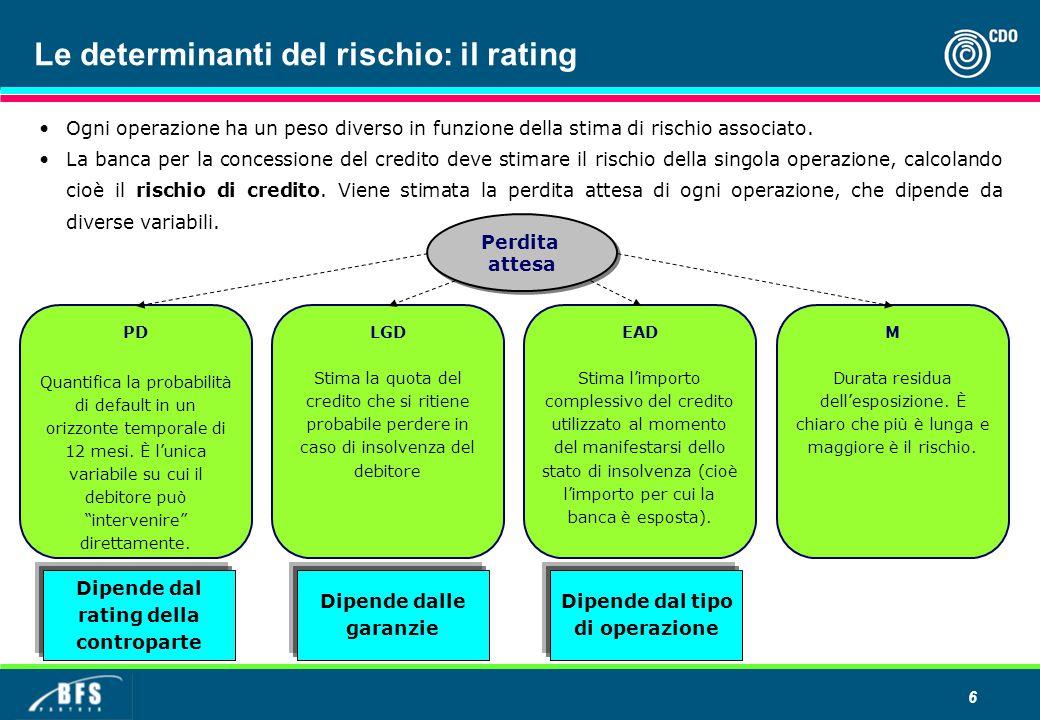 Le determinanti del rischio: il rating