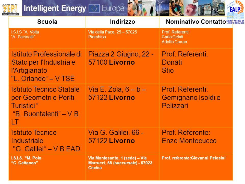 Piazza 2 Giugno, 22 - 57100 Livorno Prof. Referenti: Donati Stio