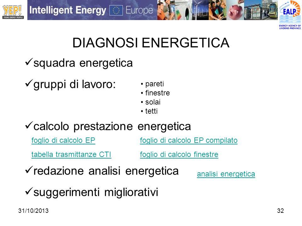 DIAGNOSI ENERGETICA squadra energetica gruppi di lavoro: