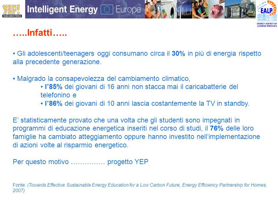 …..Infatti….. Gli adolescenti/teenagers oggi consumano circa il 30% in più di energia rispetto alla precedente generazione.
