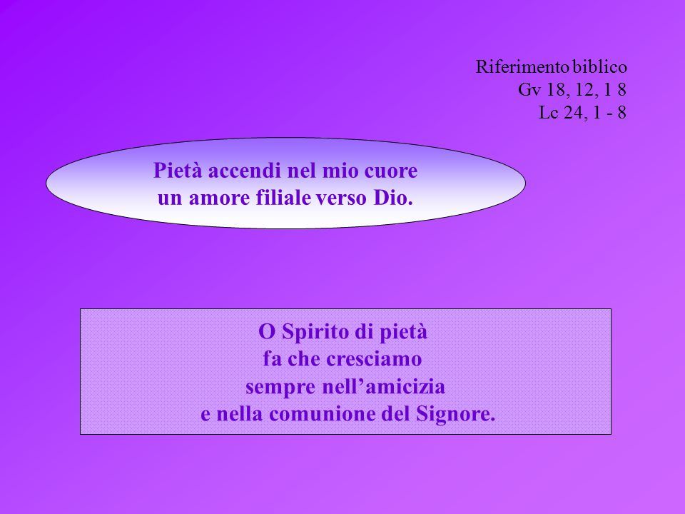 Riferimento biblico Gv 18, 12, 1 8 Lc 24, 1 - 8