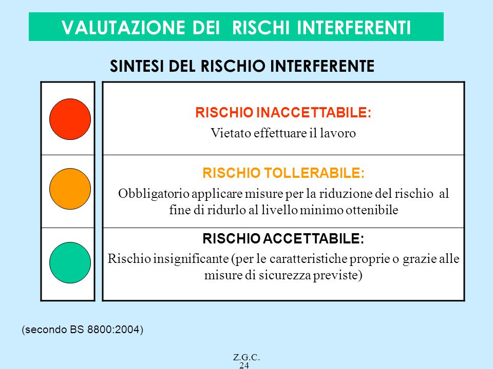 VALUTAZIONE DEI RISCHI INTERFERENTI