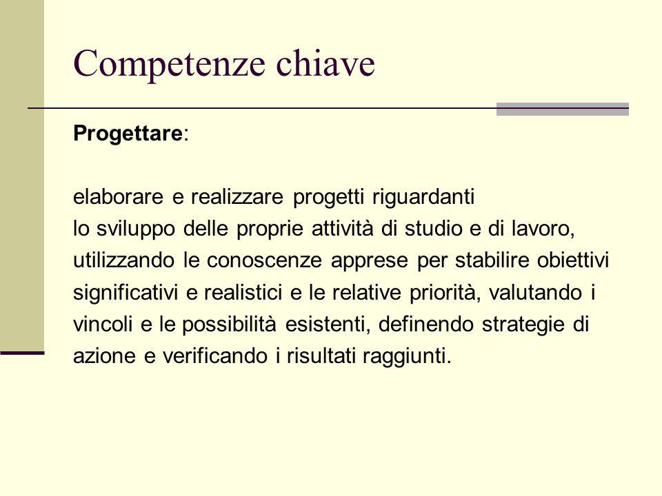 Competenze chiave Progettare: