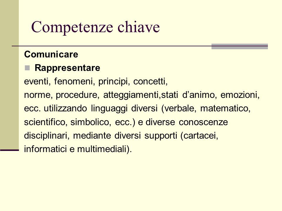 Competenze chiave Comunicare Rappresentare
