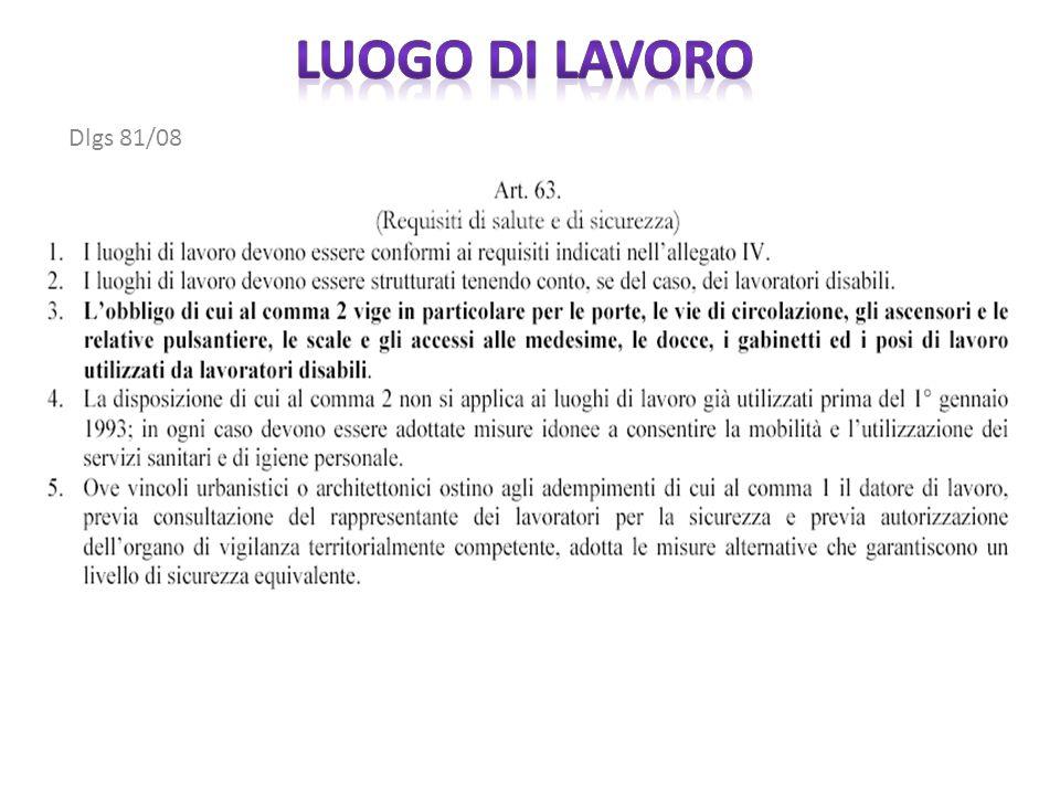 LUOGO DI LAVORO Dlgs 81/08