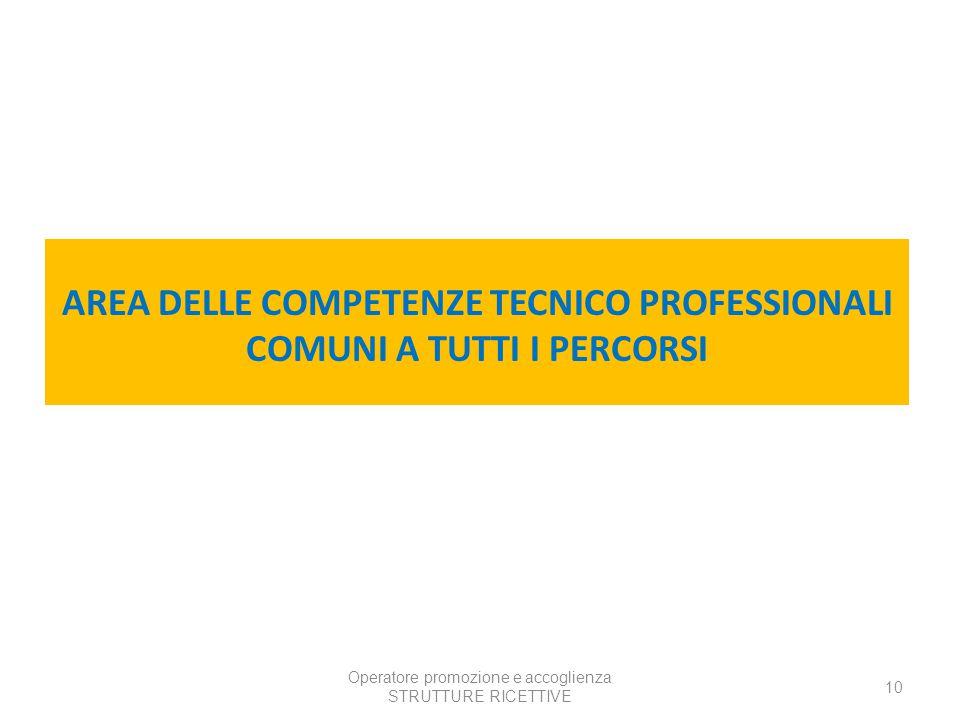 AREA DELLE COMPETENZE TECNICO PROFESSIONALI COMUNI A TUTTI I PERCORSI